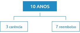 PT2020_financ02