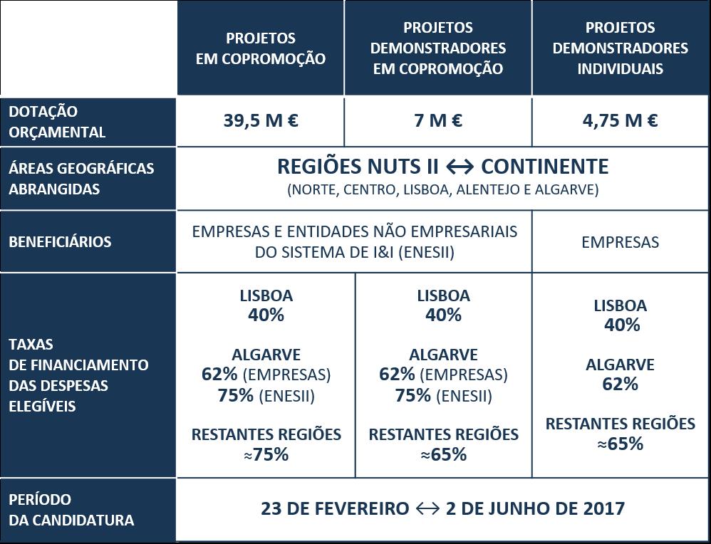 RESUMO-CONCURSO-IDT