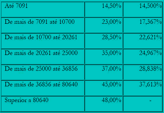 tabela_escaloes-7