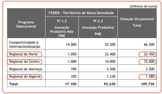 dotacao-aviso08