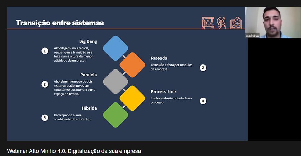 digitalizacao-3